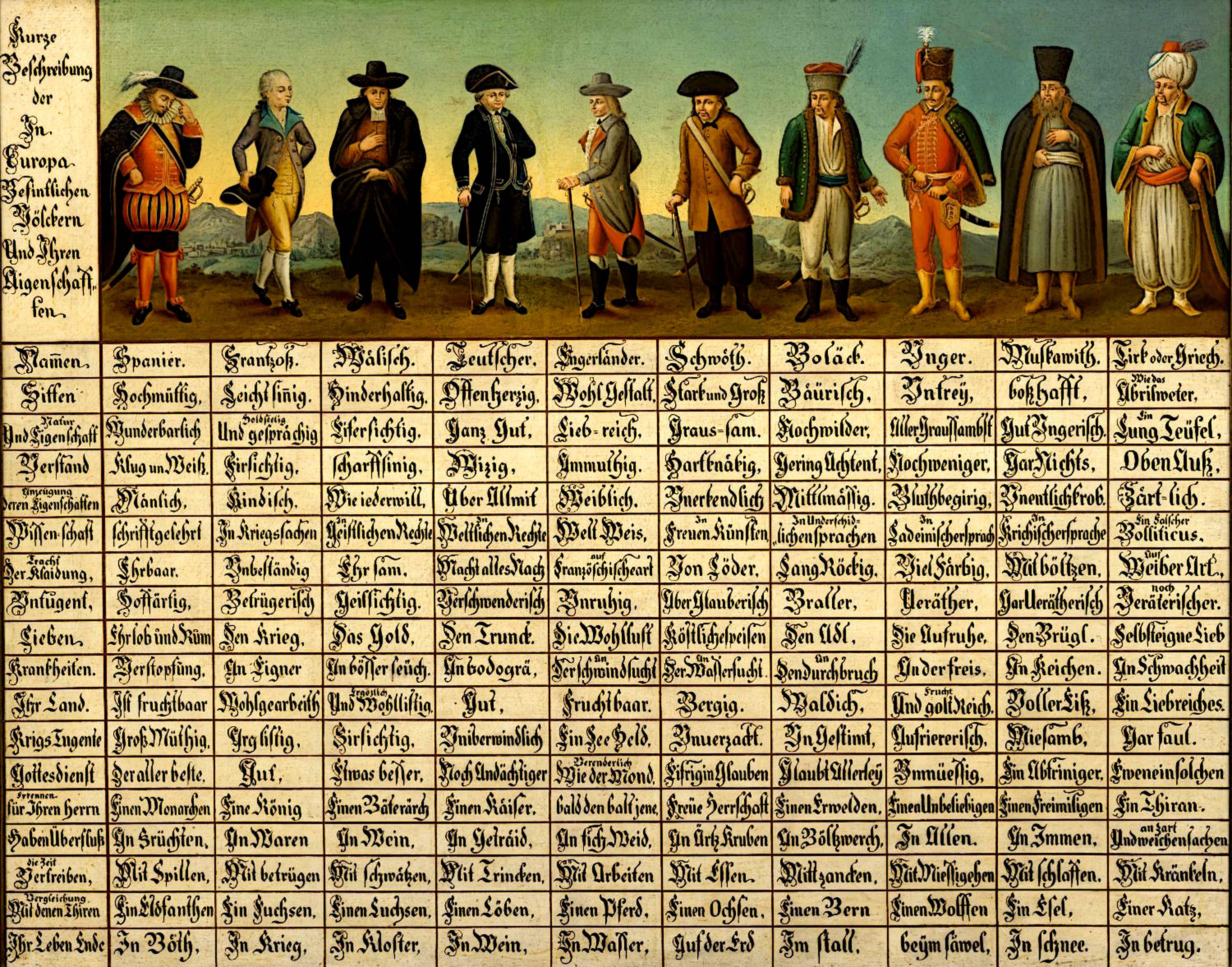 Tabelle – Wikipedia