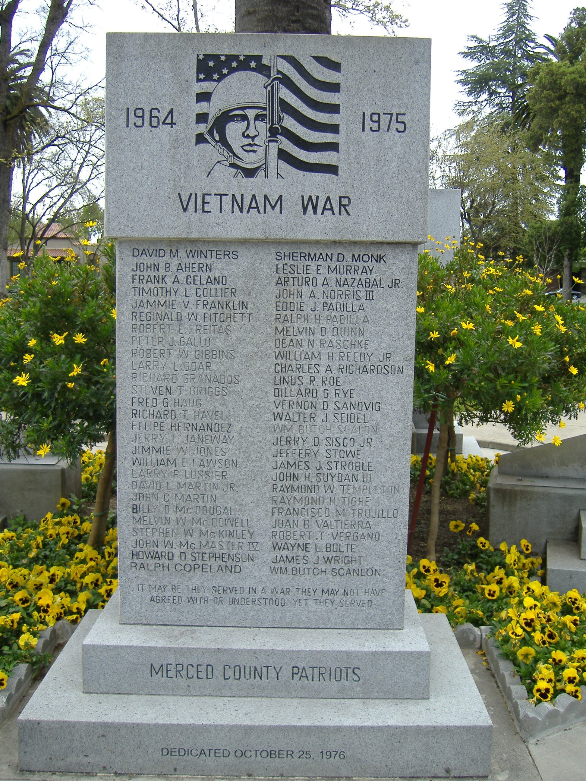 Persuasive essay on the vietnam war