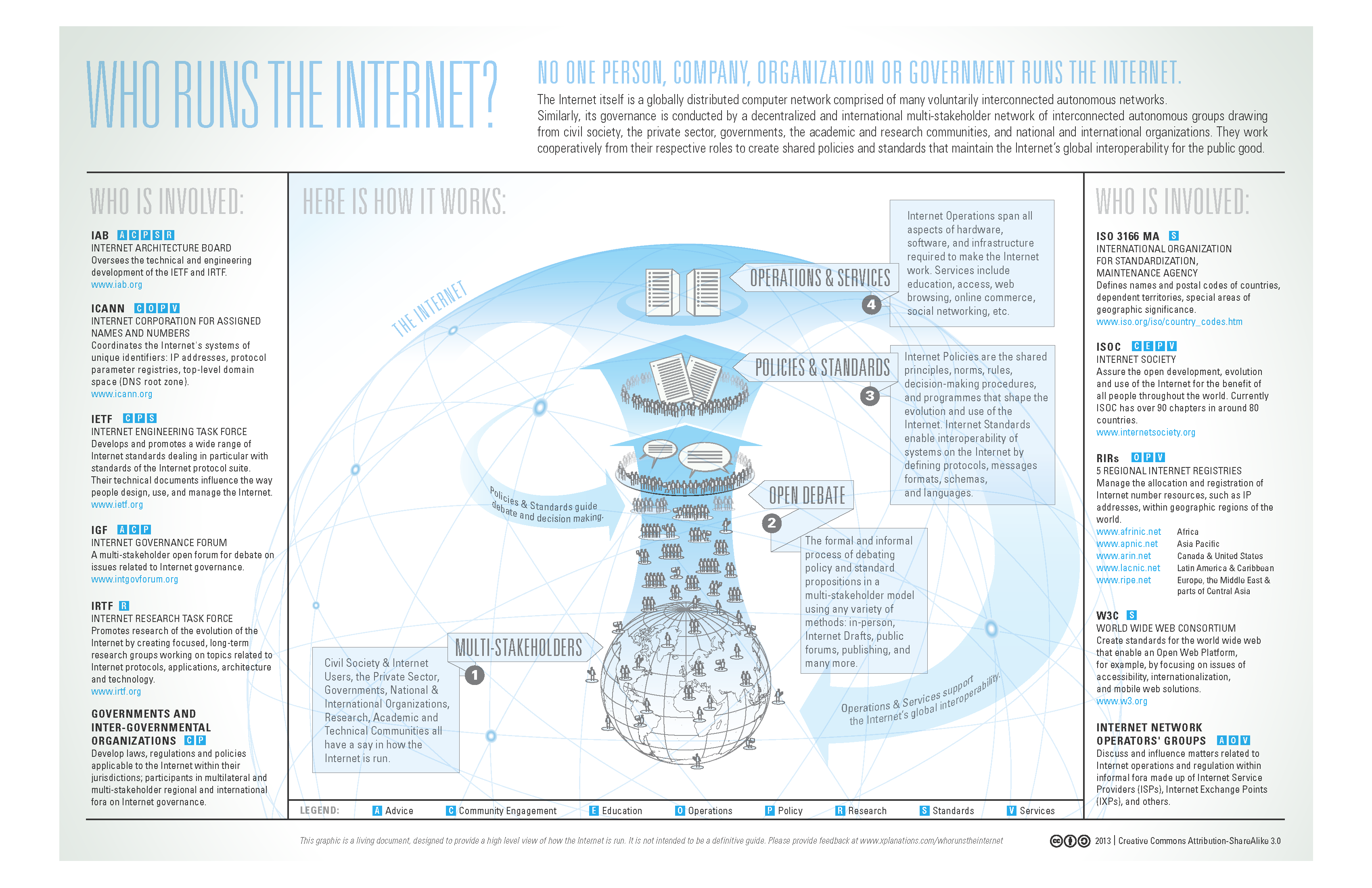 The rule of law on the Internet and in the wider digital world