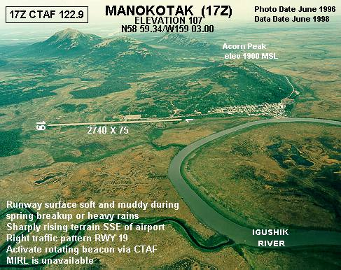 Manokotak Airport Wikipedia