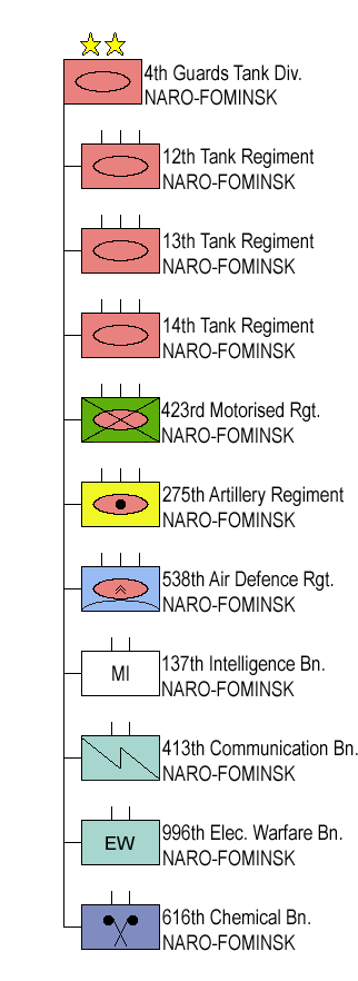 4th_Guards_Tank_Division.png