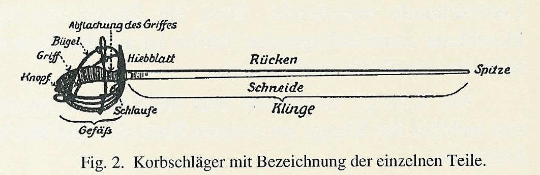 Adolf_Meyer_-_Korbschl%C3%A4ger.jpg