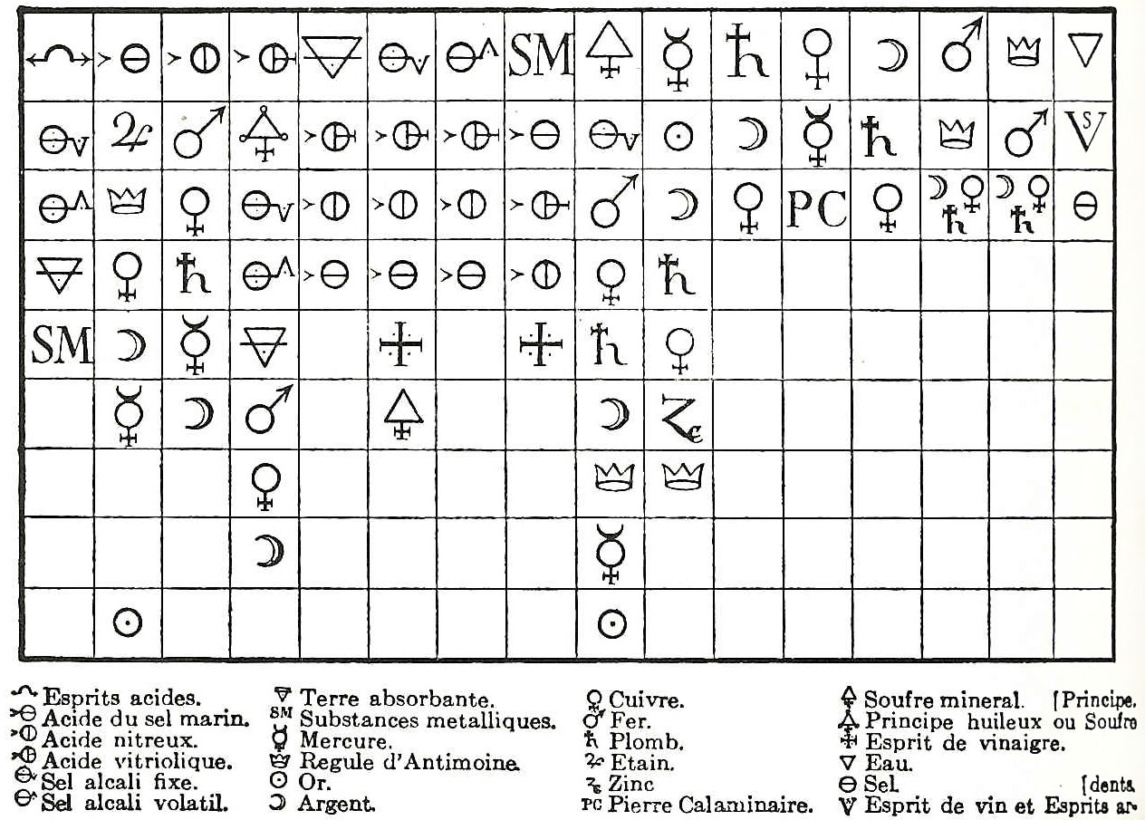 Seznamka webové stránky astrologie