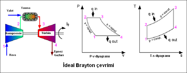 Brayton cycle.png