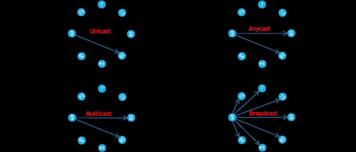 Transparent Inter-process Communication - Wikiwand
