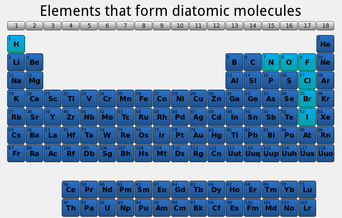 Diatomic d finition what is for Table wikipedia