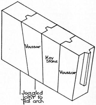 EB1911 - Masonry - Fig. 17. - Joggled joint to flat arch.jpg