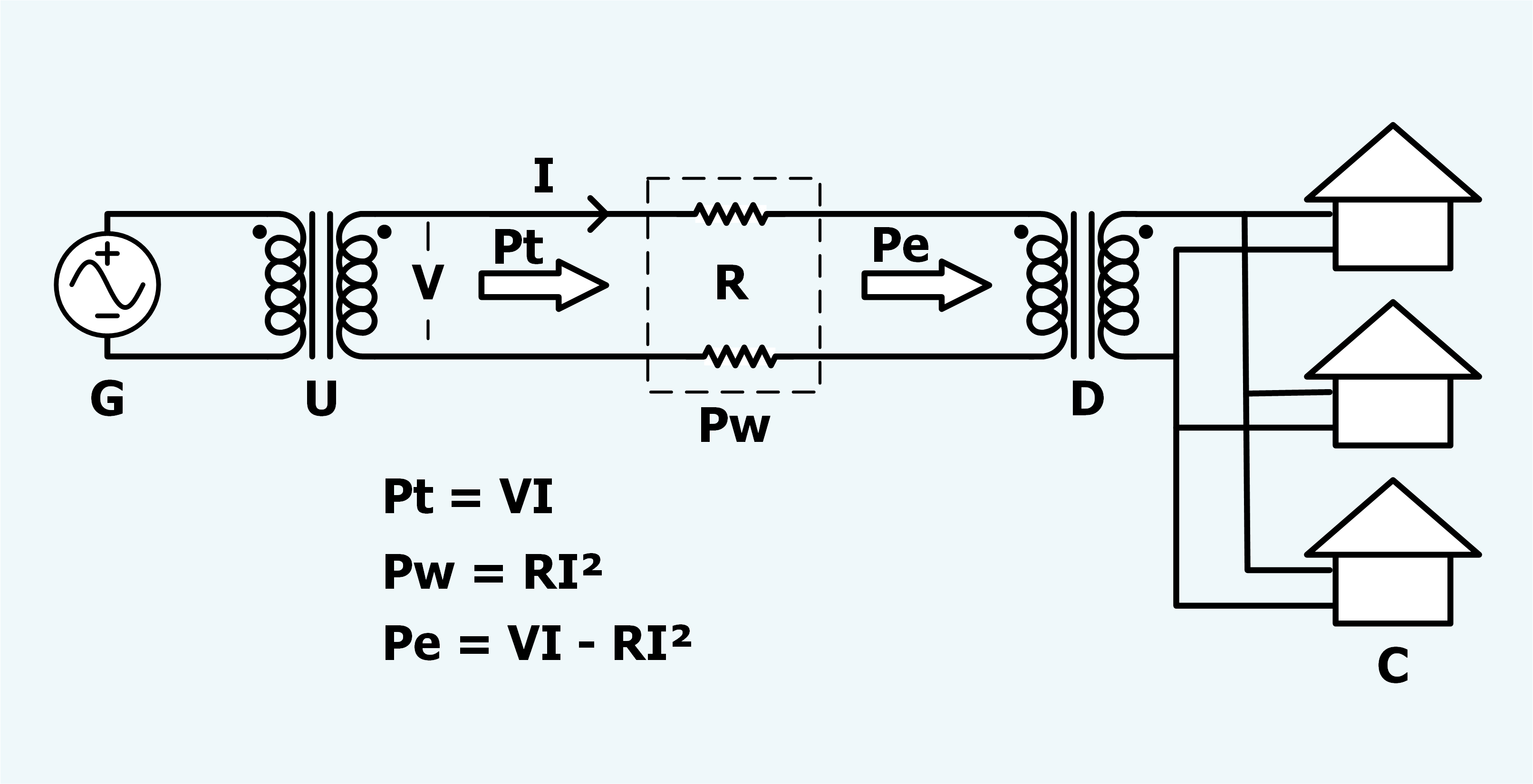 Alternating current Wikiwand