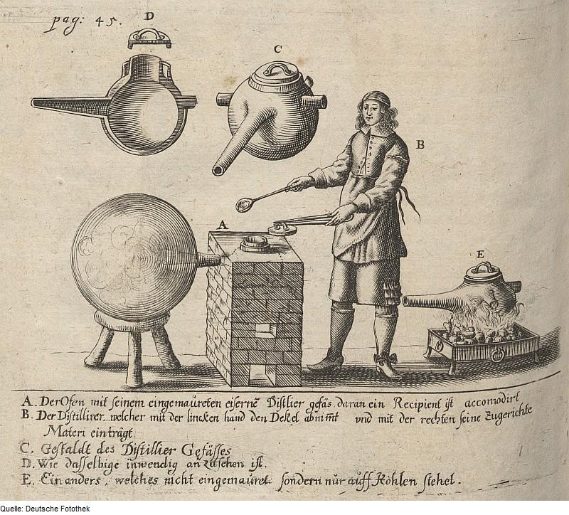 Chemie - Alchemie - Gefäß - Ofen 1659 - Quelle: WikiCommons