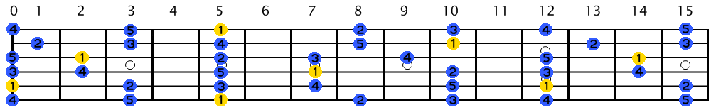 graphic regarding Guitar Pentatonic Scale Chart Printable known as Guitar/Scales - Wikibooks, open up textbooks for an open up earth