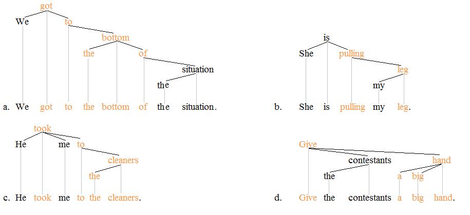 Idiom trees 1'