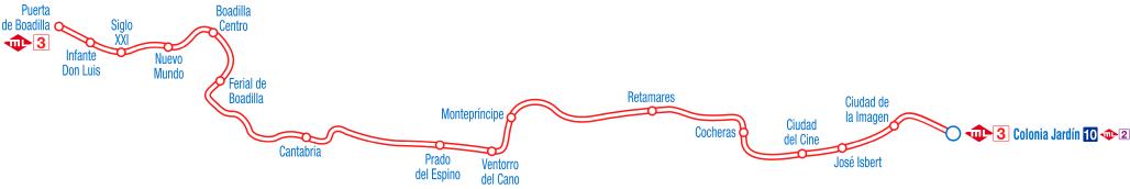 Metro Mad ML3