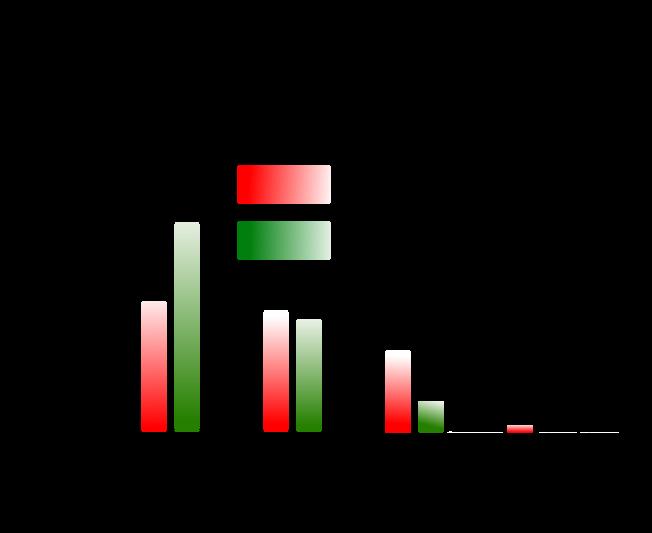 file percentage graph uk politics 2005 png wikimedia commons
