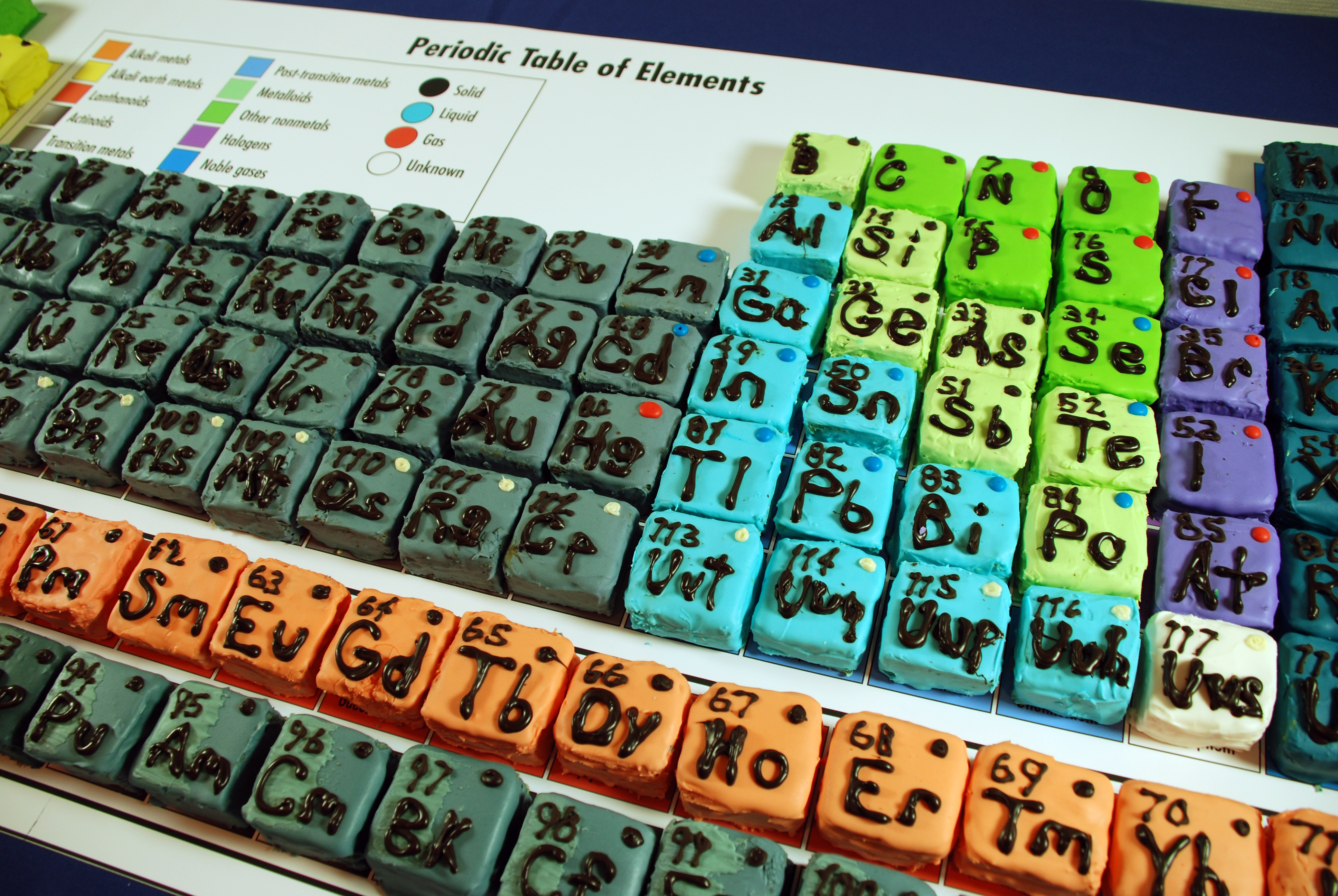 File:Periodic_Table_Elements_Cupcakes_DSC_0117 on Size Trend Periodic Table