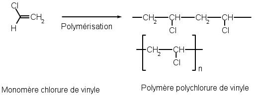 File:Polychlorure de vinyle.png