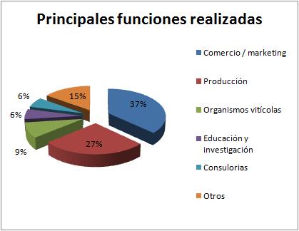 File principales funciones wikimedia commons for Funciones de una oficina wikipedia