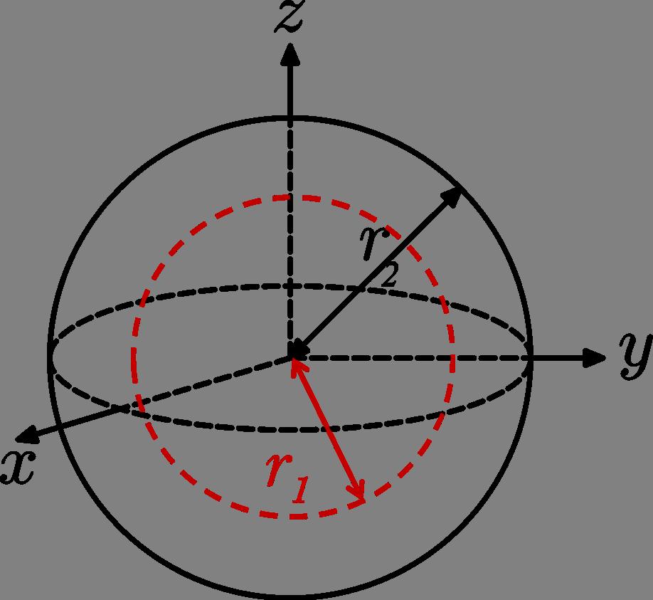 Description Spherical shell moment of inertia pngMoment Of Inertia Sphere