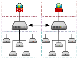 Example architecture of a grid computing system connecting many personal computers over the internet ArchitectureCloudLinksSameSite.png