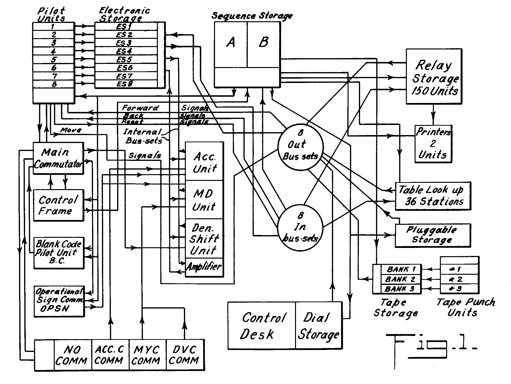 File IBM SSEC block diagram on atx power supply schematic diagram