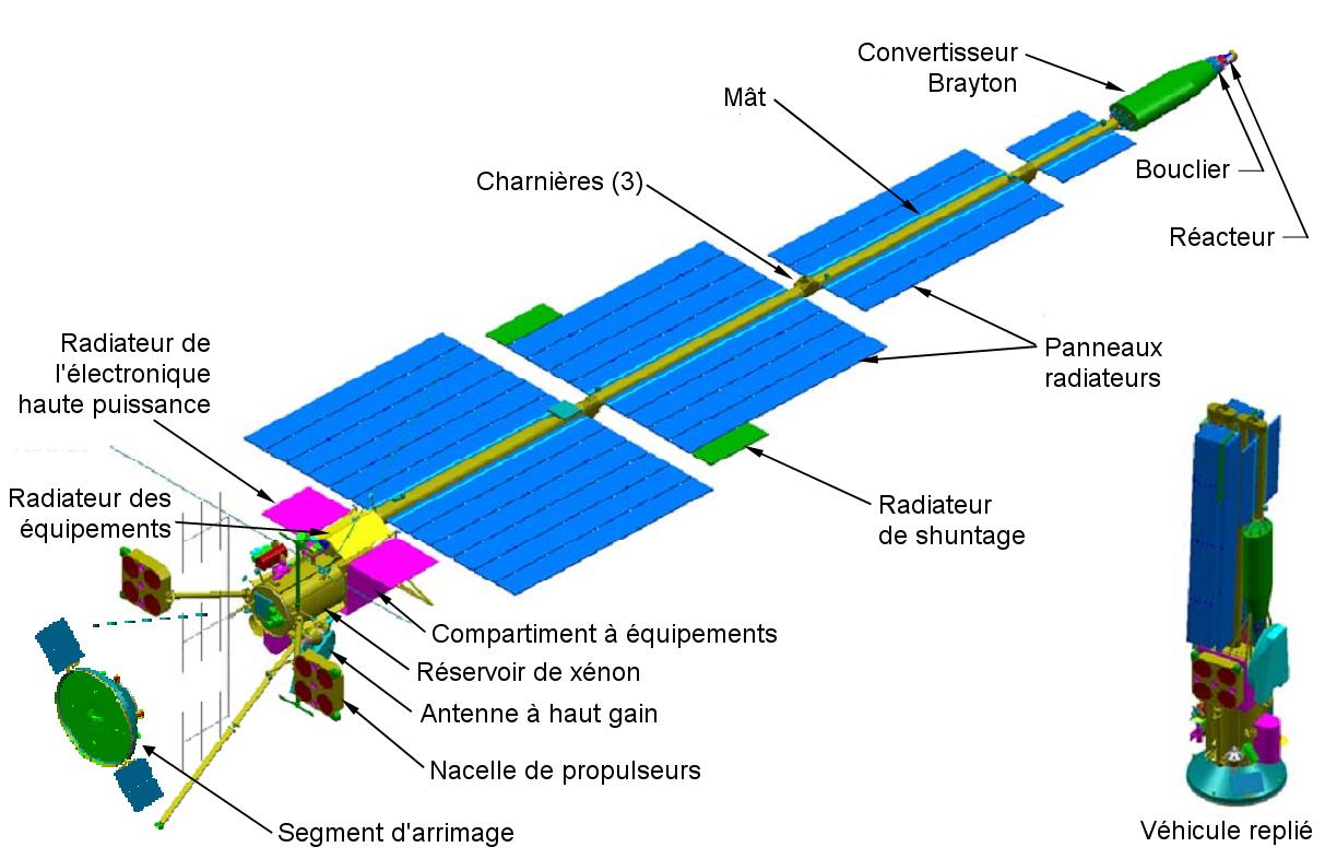 Alimentation nucléaire sur moteur plasma ou ionique ? JIMO_spacecraft_%28fr%29