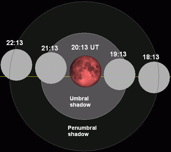 File:Lunar eclipse chart close-2011jun15.png - Wikipedia, the free ...