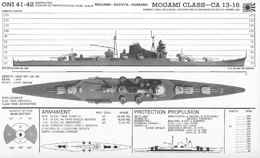 Mogami-1.jpg