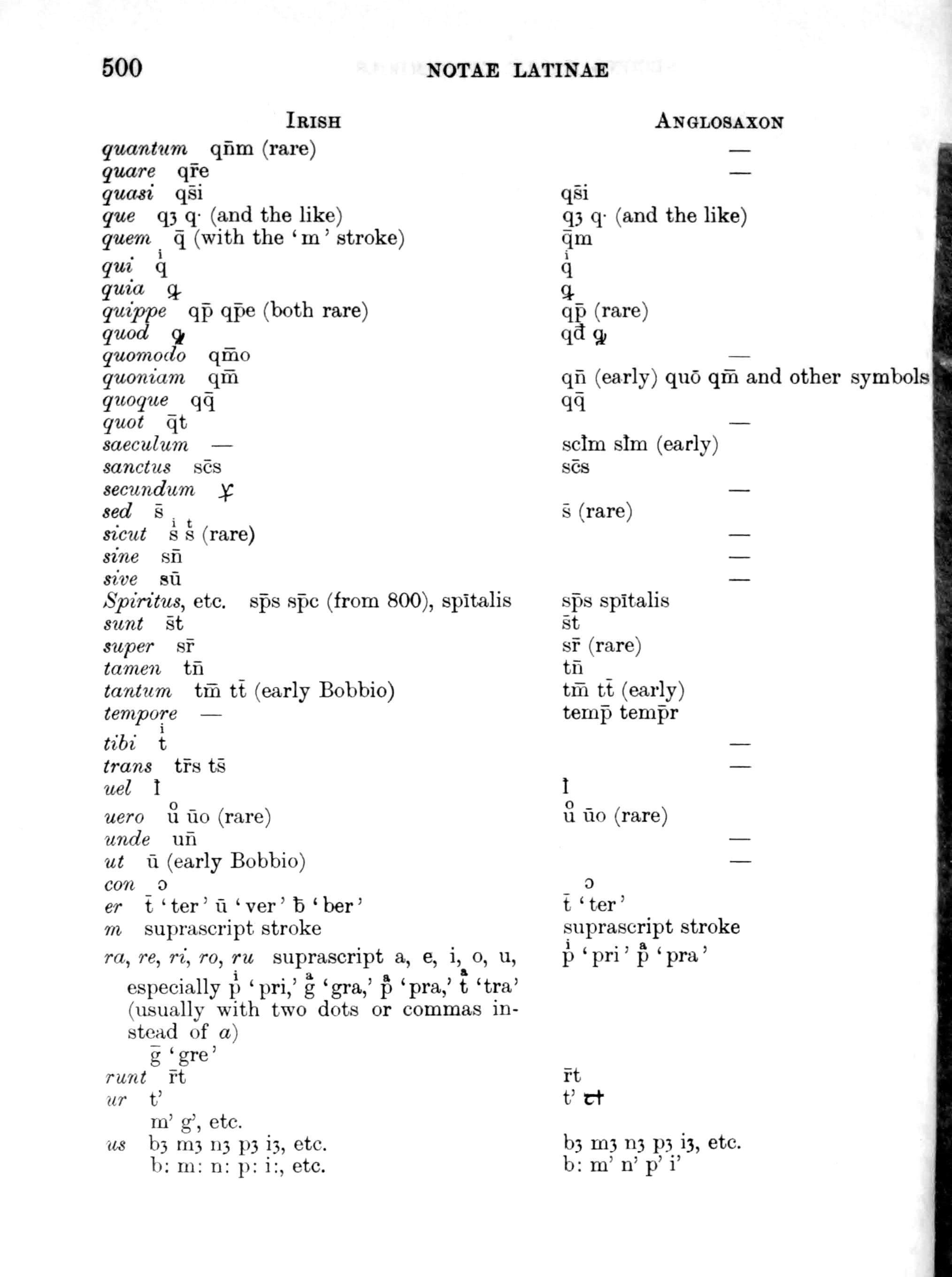 Abbreviations Latin 61