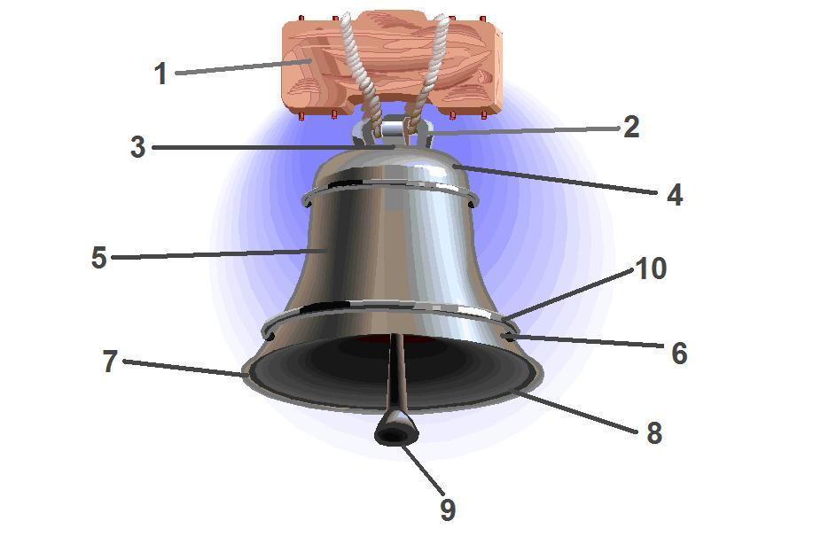 file parts of a bell jpg handball clipart handbell clip art free download