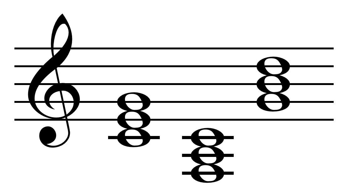 Primary Triad Wikipedia