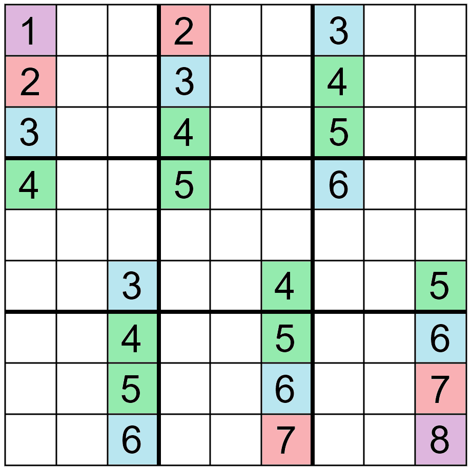 image relating to 16 Square Sudoku Printable identified as Arithmetic of Sudoku - Wikipedia