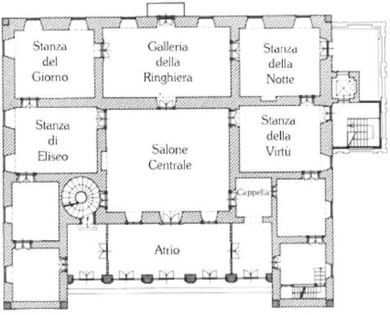 File villa grazoli wikipedia - Pianta casa bifamiliare ...