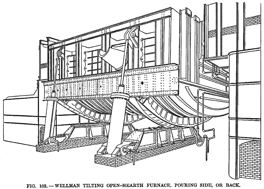 furnace diagram how it works