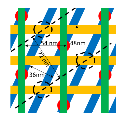 File:18 nm DRAM layout png - Wikimedia Commons