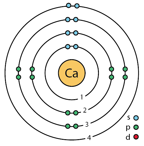 calcium element configuration