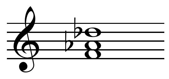 Neapolitan Chord Wikipedia