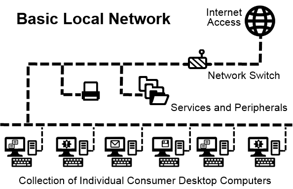 File:BasicDesignNetwork.png