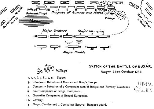 BATTLE OF BUXAR 1764 PDF DOWNLOAD
