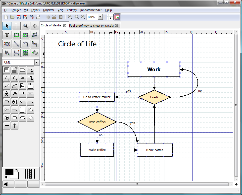 Projects projects research personal wiki of Free open source flowchart software