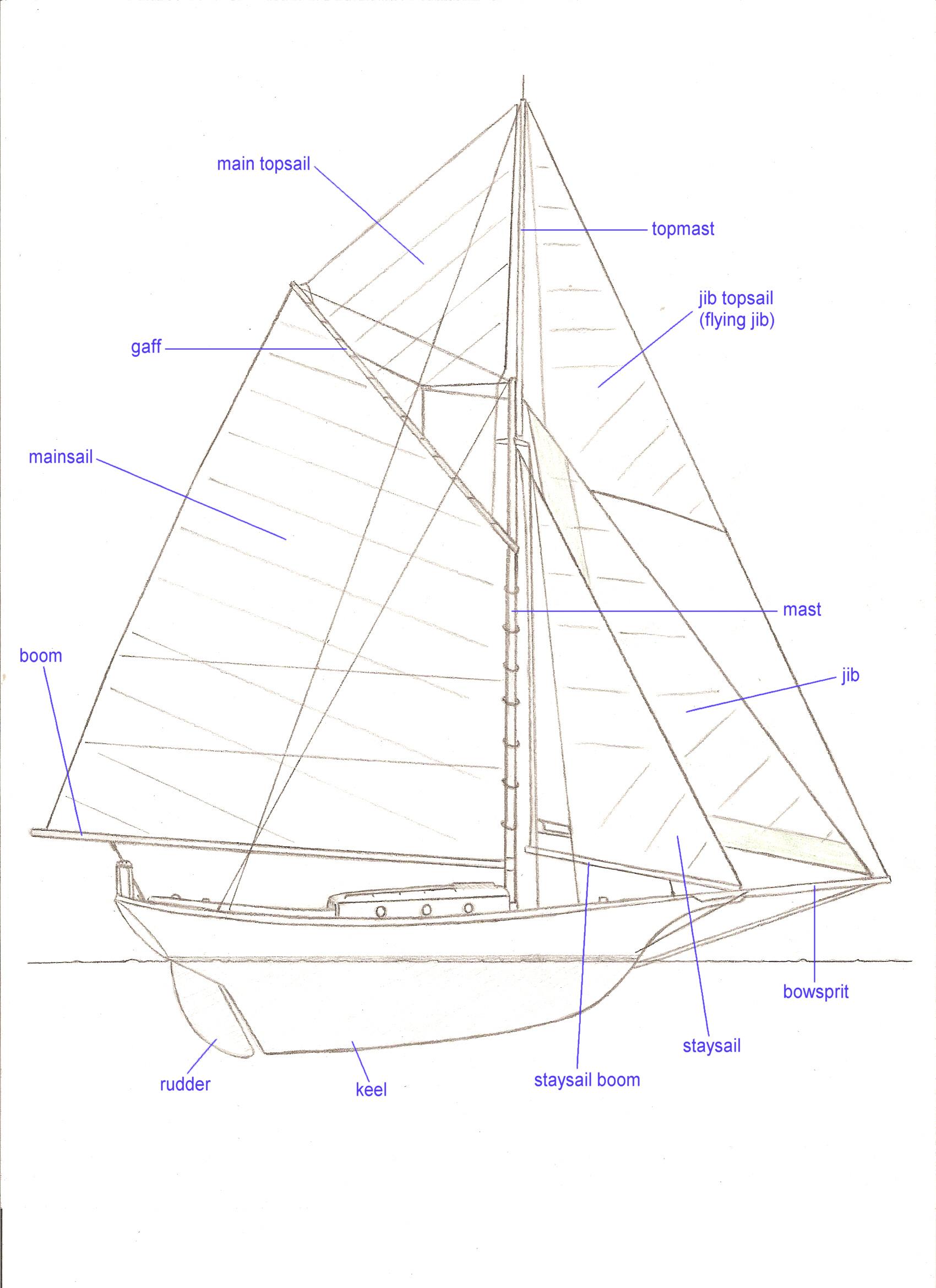Sloop Diagram | Wiring Diagram