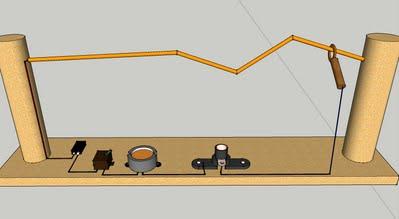 michaelsarduino hei er draht mit dem arduino. Black Bedroom Furniture Sets. Home Design Ideas
