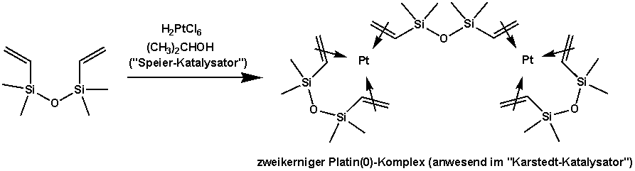 Karstedt-Katalysator
