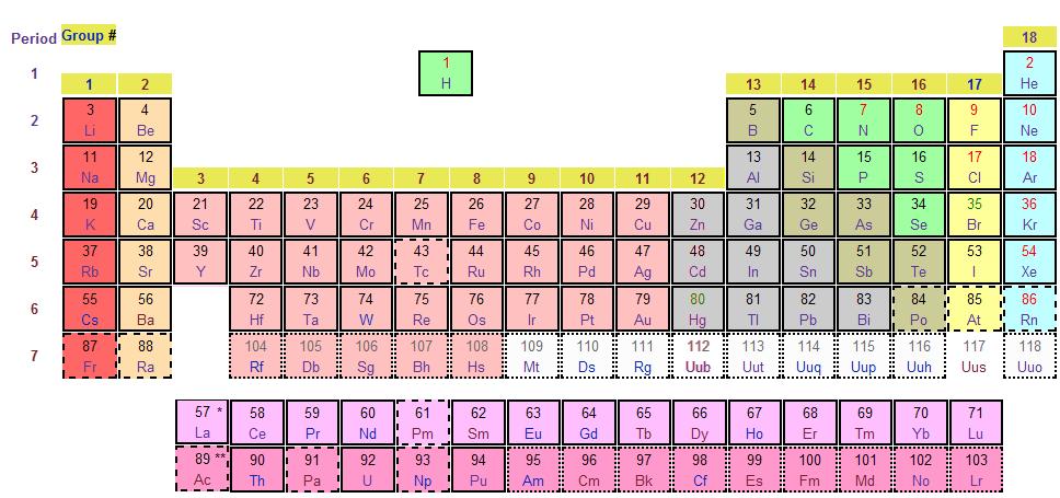 Fileiupac periodic table modifiedg wikimedia commons fileiupac periodic table modifiedg urtaz Choice Image