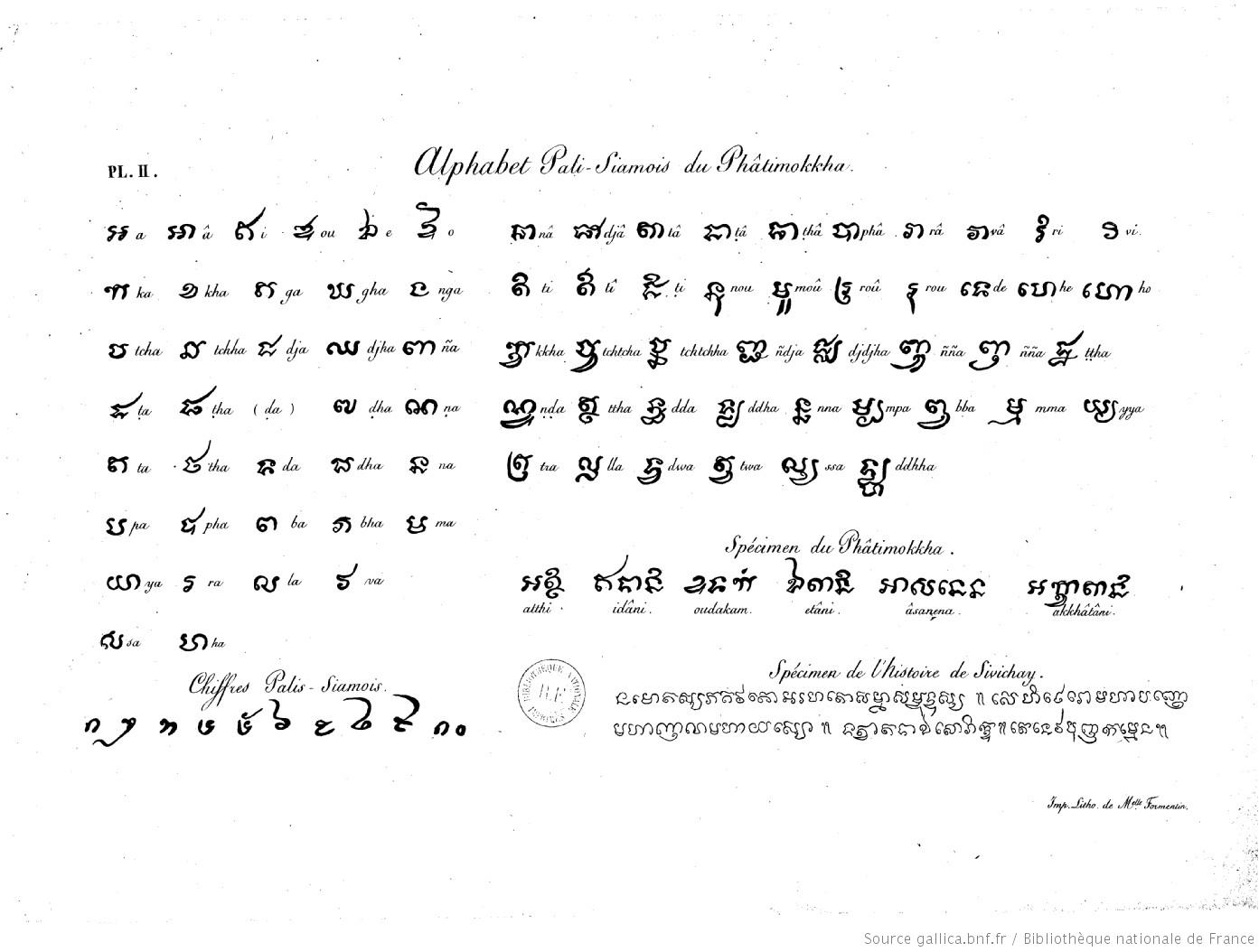 File:L'Alphabet Pali, planche 2, page 6.jpg - Wikimedia Commons