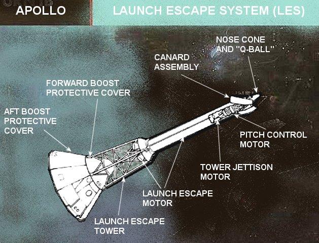 apollo spacecraft launch configuration - photo #44