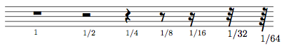 Music rests.png