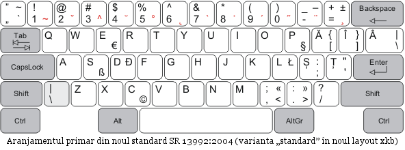GitHub Filoozomatomkeyboardlocalization Foreign Language - Us keyboard map