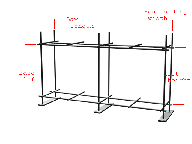 Scaffolding Parts And Terms : Shoring underpinning and scaffolding