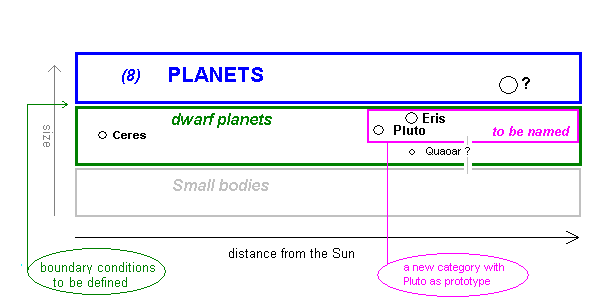 ThePlanetDefinition3.png