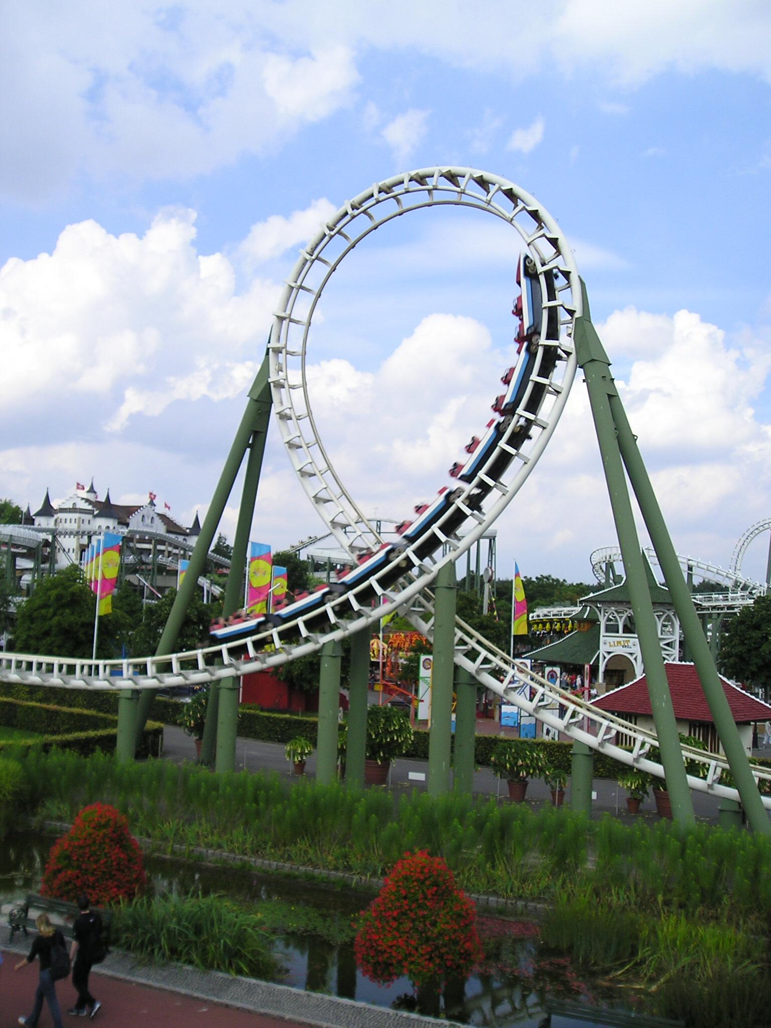 Dateibig Loop Ausschnitt Heide Parkjpg Wikipedia