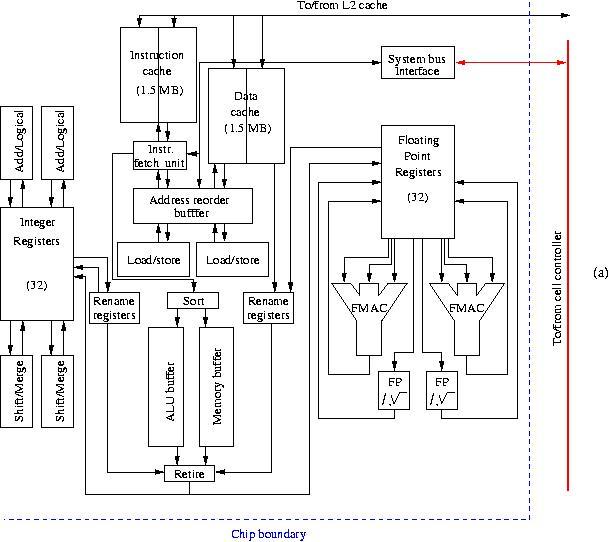 cpu design in computer architecture pdf